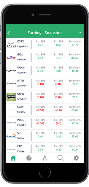Stock investment app